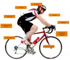 Technopathies du cycliste